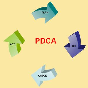 PDCA Graphic